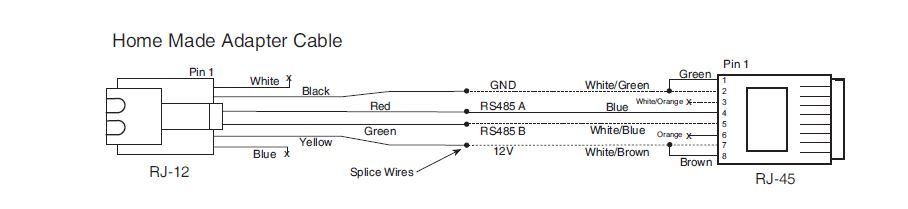 Rj12 Pinout Diagram Wires Wiring Schematic Diagram