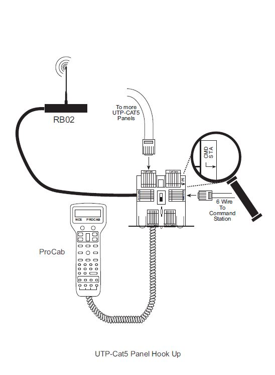 8 pin wiring diagram utp cable
