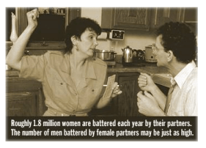 number of battered men may be same as battered women