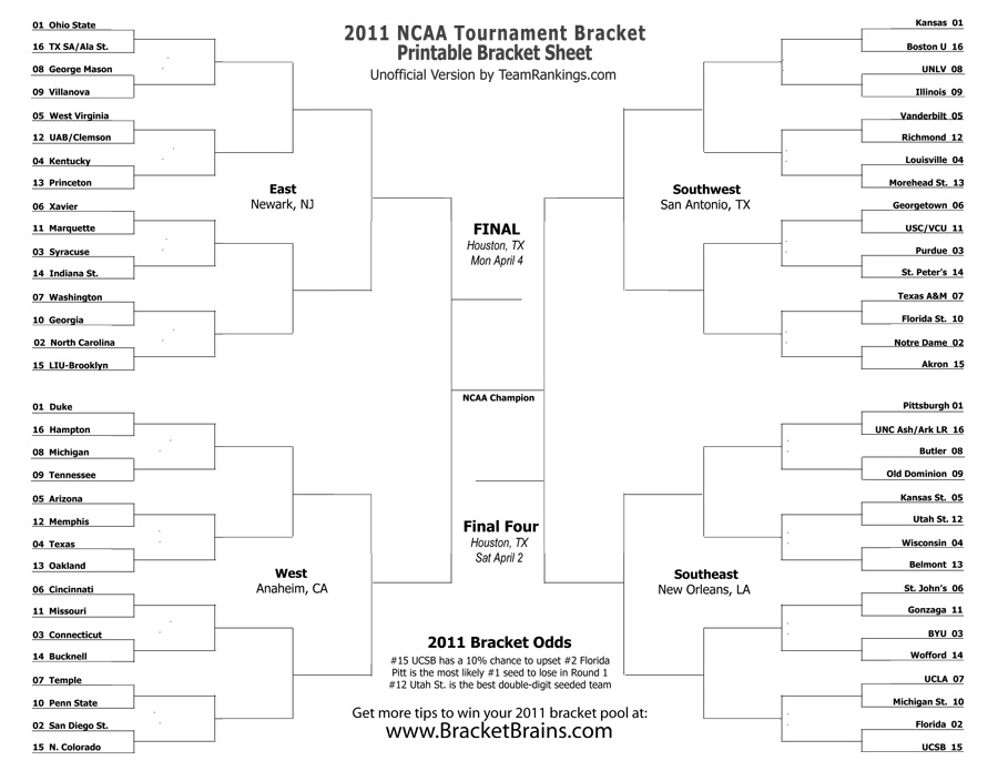 2011-NCAA-tournament-bracket-printable-blank