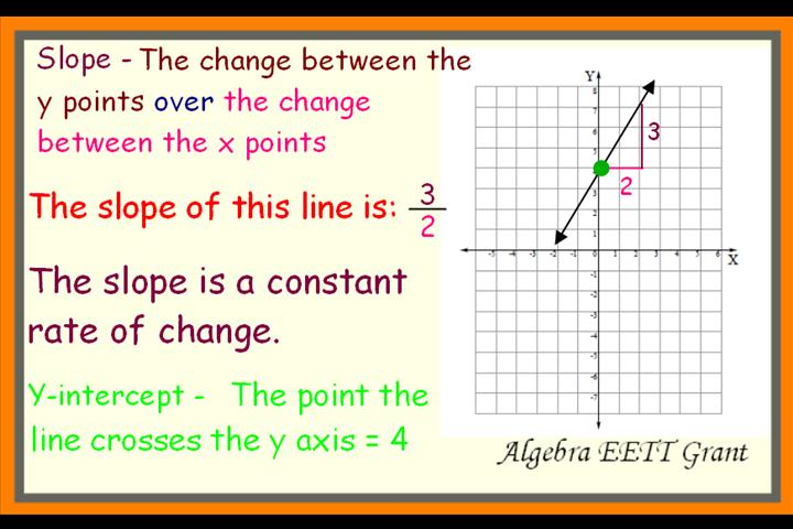 Unique Very Best Constant Rate Change Worksheet 7th Grade Fg65 Rate moreover  as well  together with fortable Worksheet Slope As A Rate Of Change Worksheet Gr in addition worksheet  Slope As A Rate Of Change Worksheet  Worksheet Fun as well  as well 5 1 Rate of Change and Slope Worksheet   YouTube in addition Finding rate of change from a graph worksheet furthermore Finding rate of change from a table worksheet  1381841   Worksheets also Rate Of Change Worksheets   Free Printables Worksheet together with Rate Of Change and Slope Worksheet with Answers Elegant Slope Rate as well  together with Luxury Luxury Math Worksheets Slope Ideas Math Worksheets Ideas Rate besides  likewise KateHo » Accounting   Worksheet Divisibility Rules Worksheets Grade besides . on slope rate of change worksheet