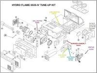 Wiring Diagram Atwood Furnace Atwood Furnace Maintenance ...