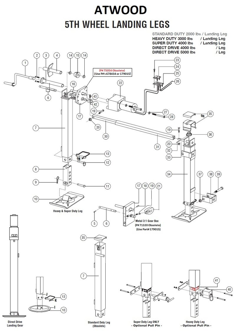 wiring diagram rv landing legs