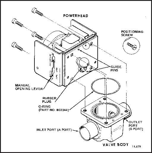 honeywell v8043e zone valve wiring diagram