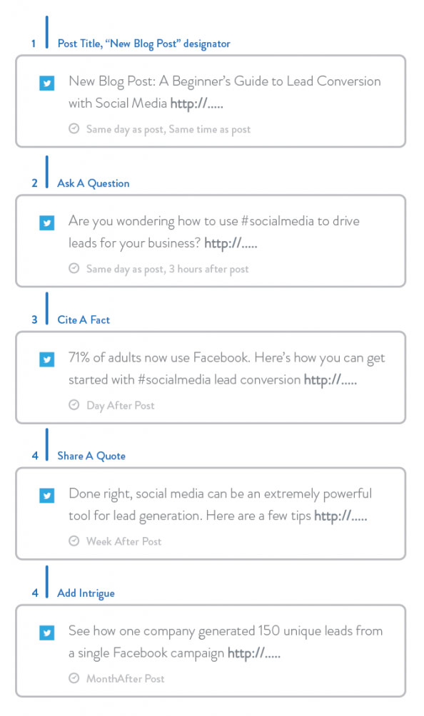 How to Easily Double Your Traffic from Social Media