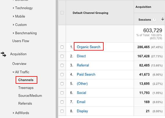 5 Must-Know Google Analytics Strategies To Measure SEO Success