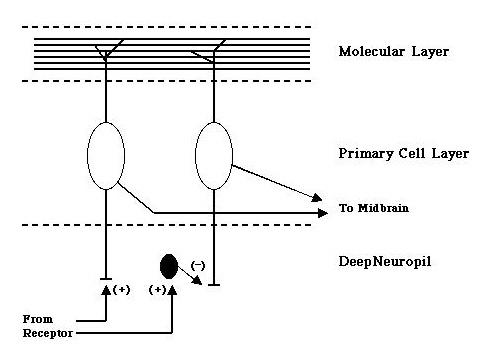 xbox one power cord wiring diagram