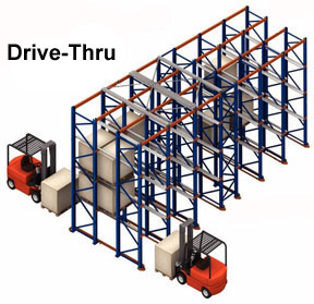 Drive In Drive Thru Nelson Equipment