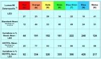Vorwiderstand led tabelle  Automobil, Bau, Auto