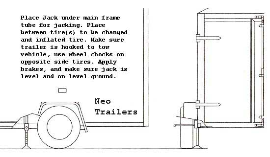 NEO TRAILERS - MANUAL