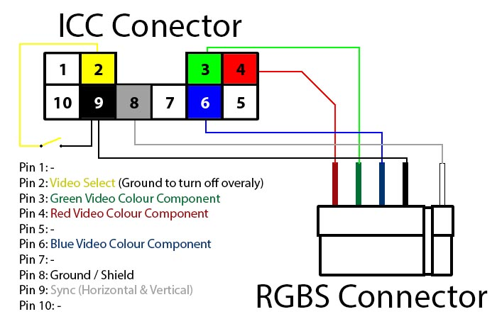 Vga Cable Colour Diagram Wiring Schematic Diagram