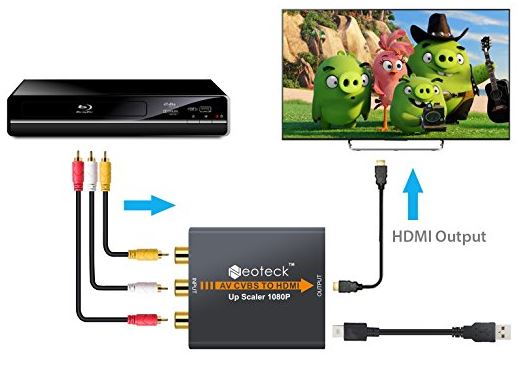 Reviews of the Best Composite (AV, RCA) to HDMI Converter 2019