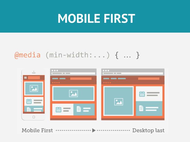 Responsive design con mobile first