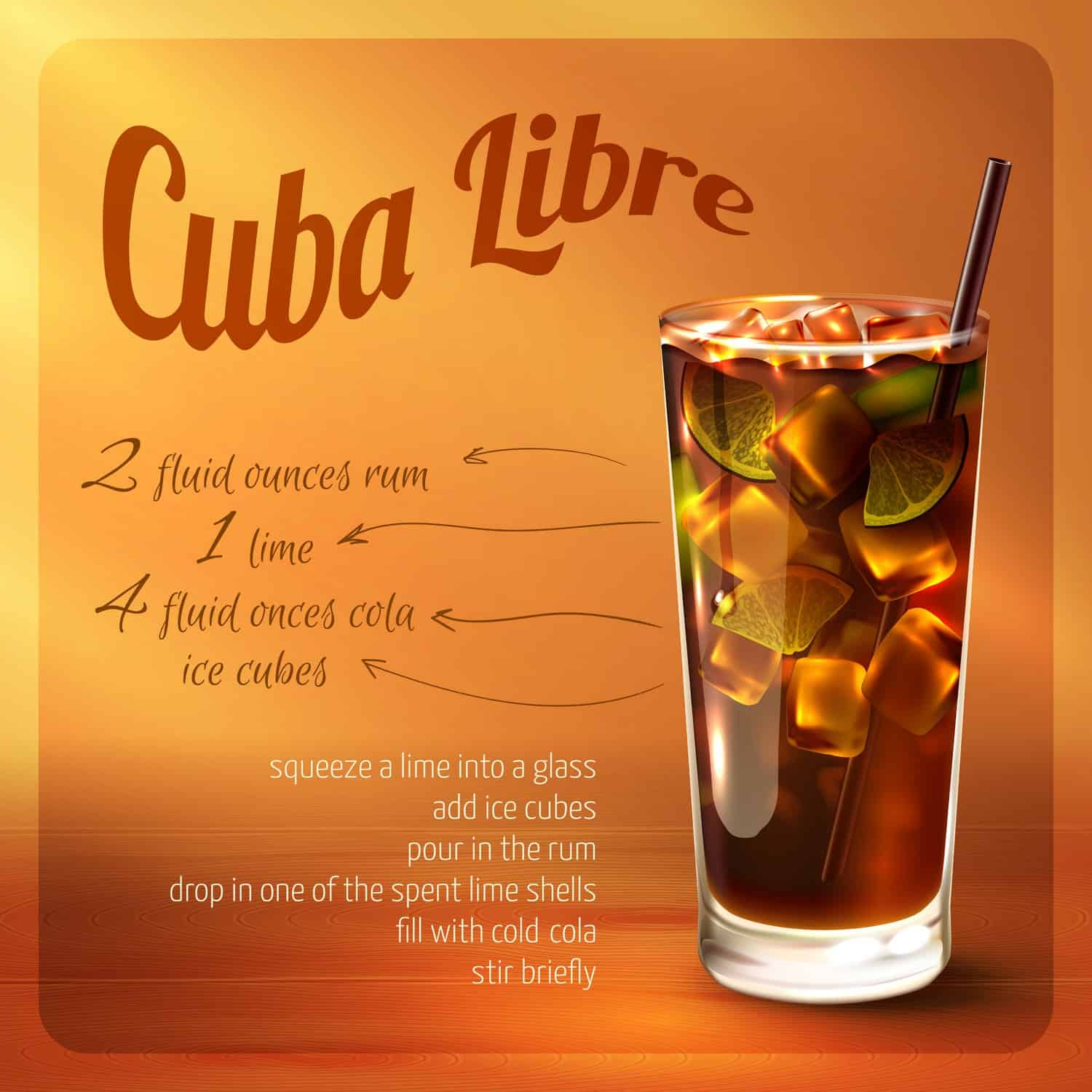 Cuba Libre Cocktail 4 Amazing Summer Mixed Drinks With Cute Free Printable