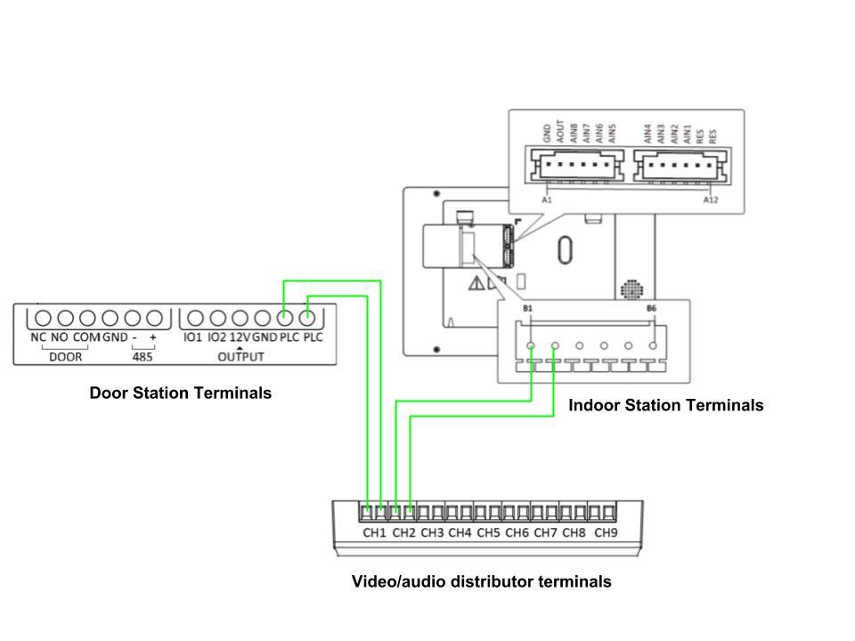SYLAS.TAXIWAY-RESA.FR: Diagram Database - Get Free ACCESS Wiring Diagram  Databsesylas.taxiway-resa.fr