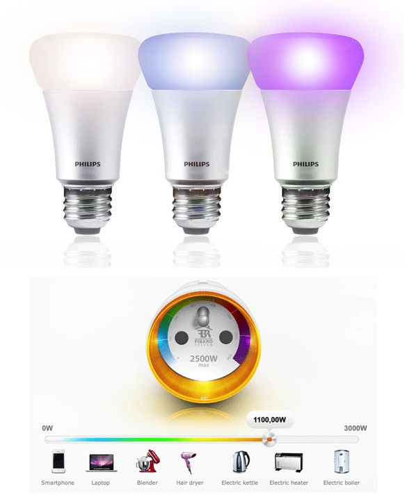 Hue Lampen Eneco Smart Home Producten Van Nest, Toon, Homewizard En Foscam