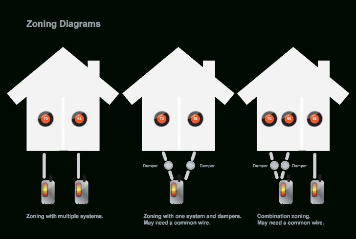 Nest Thermostat Wiring Diagram For Cooling Nest Wiring Diagram