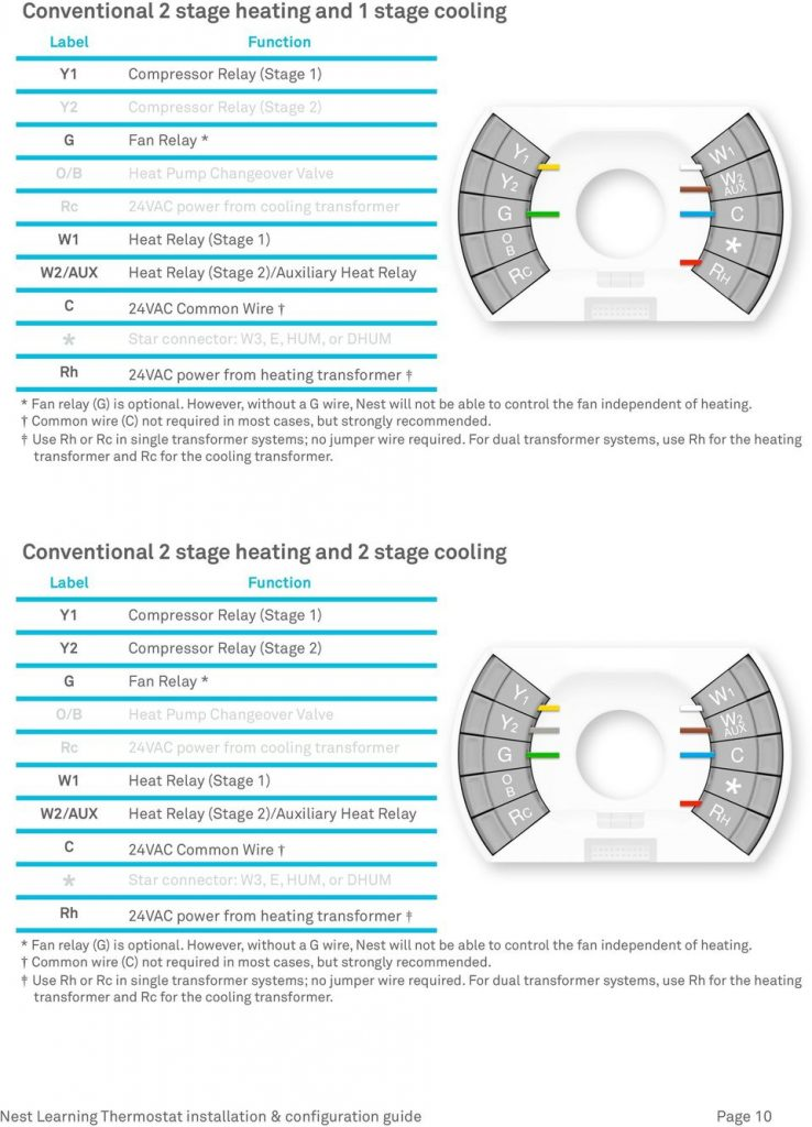 2 Stage Heat Pump Thermostat Wiring Diagram | ndforesight.co on 12 volt 4 pin relay wiring diagrams, air conditioner wiring diagrams, heat cool thermostat wiring, ac thermostat wiring diagrams, heat pump condenser fan wiring diagram, heat pump electrical wiring, rcs tbz48 thermostat wiring diagrams, hot water thermostat wiring diagrams, heat pump control panel, york heat pump wiring diagrams, carrier furnace wiring diagrams, evcon heat pump wiring diagrams, goodman heat pump wiring diagrams, heat pump connections, heat pump troubleshooting, trane wiring diagrams, lennox wiring diagrams, hvac thermostat wiring diagrams, heat pump system diagram, heat pump crankcase heater,