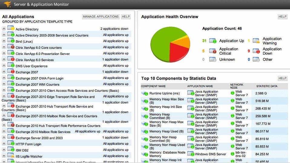 application performance monitoring tools