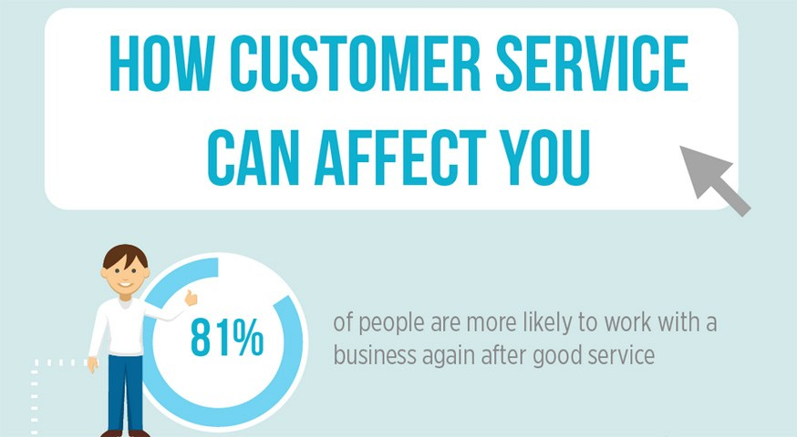 20 Ways to Deliver Excellent Customer Service NetHunt CRM