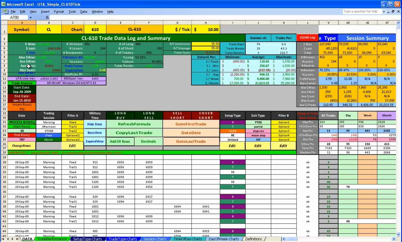 Share Trading Record Keeping Excel Plan Your Trades And Execute The Proven Plan Netpicks