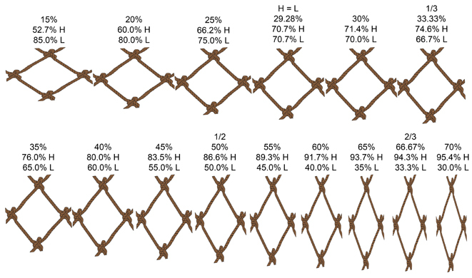 Net Construction - Nets  More