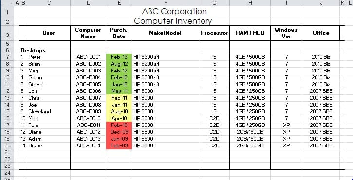 Tuesday Tip Excel Conditional Formatting