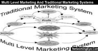 multi-level marketing and traditional marketing systems
