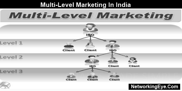 multi level marketing in India