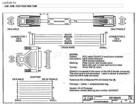 Apc Cable Wiring Diagram Smart Wiring Schematic Diagram