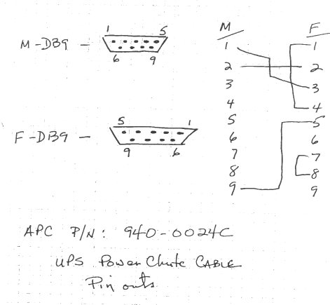 Apc Ups Diagram - Wiring Diagram Online