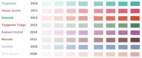 Color palette: The important colors of the decade.
