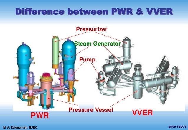 India Inks Twin Reactor Deal with Rosatom for Kudankulam Energy