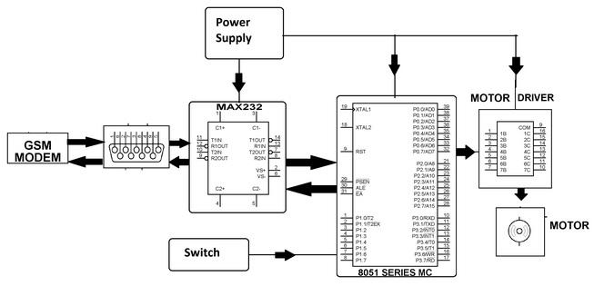 06 mini cooper wiring diagram