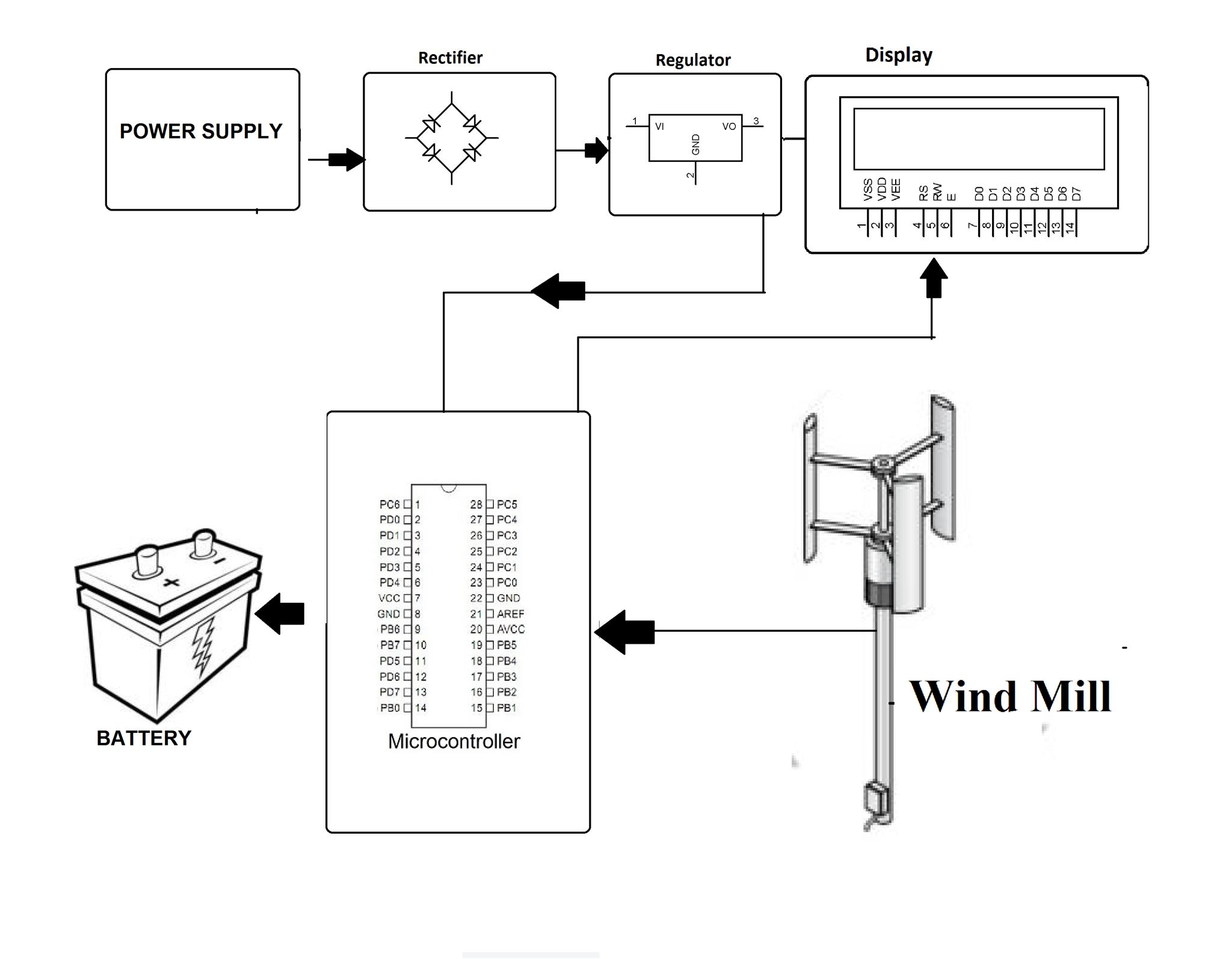 windmill wind power generation how does a windmill works windmill