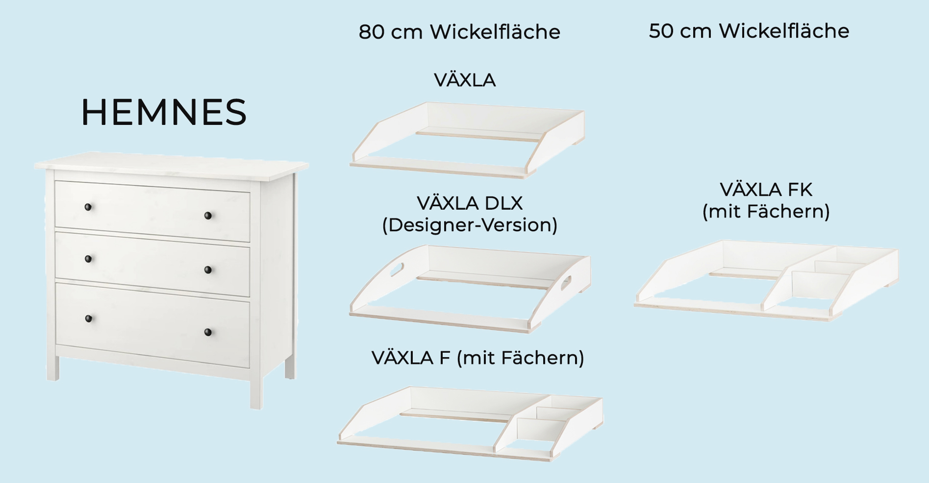 Diy Ikea Wickelkommode Dank Praktischem Wickelaufsatz New Swedish Design