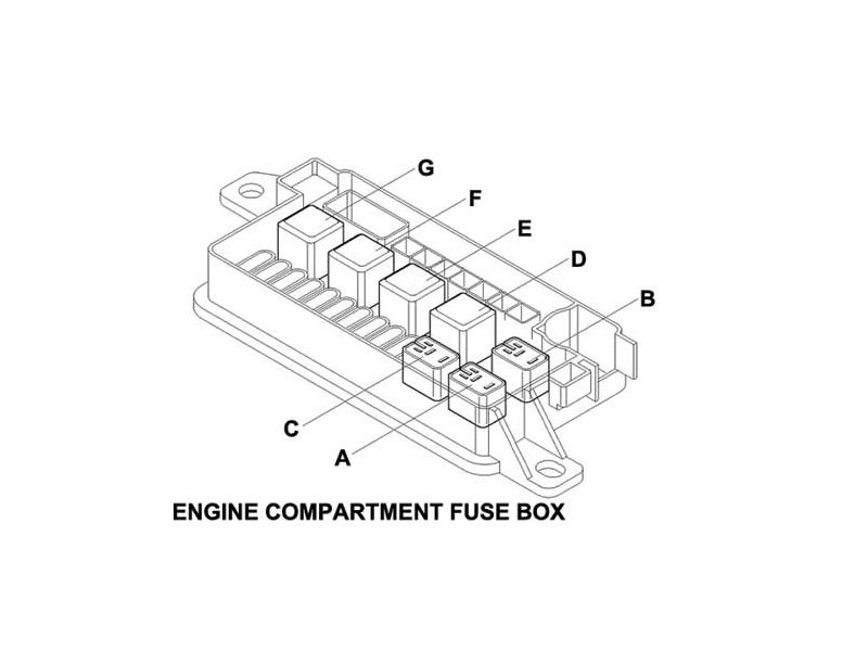 mini cooper fuel pump fuse location