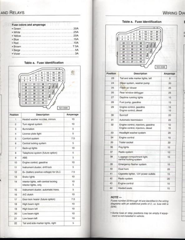 2001 Vw Fuse Box Wiring Diagram