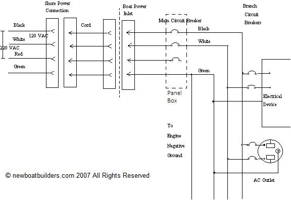 Sailboat Wiring Diagram Ac Wiring Diagram