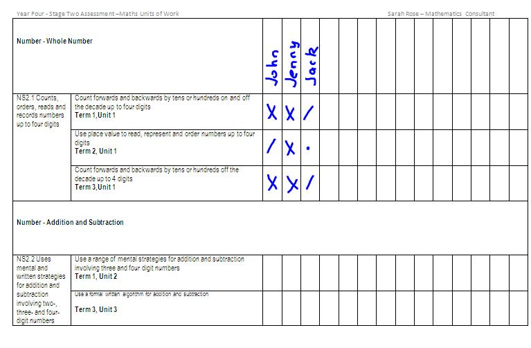 Literacy « Newcastle Early Career Teachers - Sample Tracking Sheet