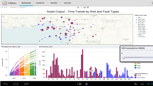 Tableau Software Newcomp Analytics