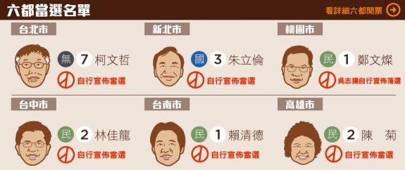 選舉結果藍天變綠地。 圖片來源:壹電視