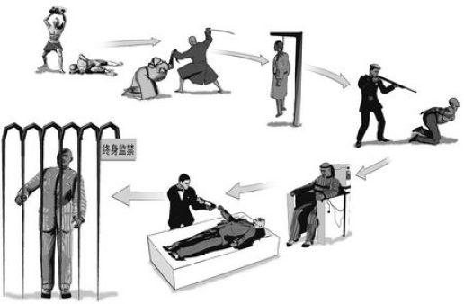 死刑存廢近來在國內成為各方討論的熱門議題。 圖片來源:華聲在線