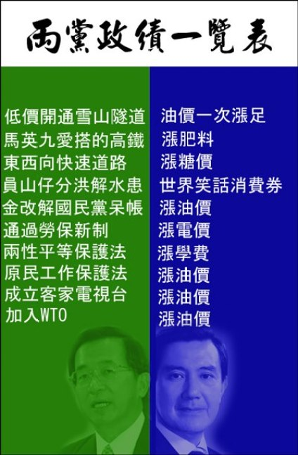 政績PK,圖片來源: Hi-On