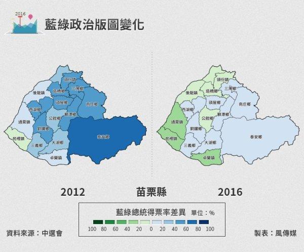 長久以來苗栗縣都是國民黨執政。 圖片來源:風傳媒