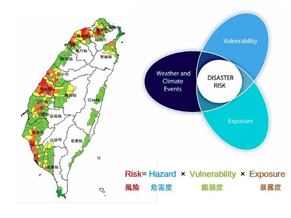 台灣有獨特資源,也有天然災害。 圖片來源:科技部