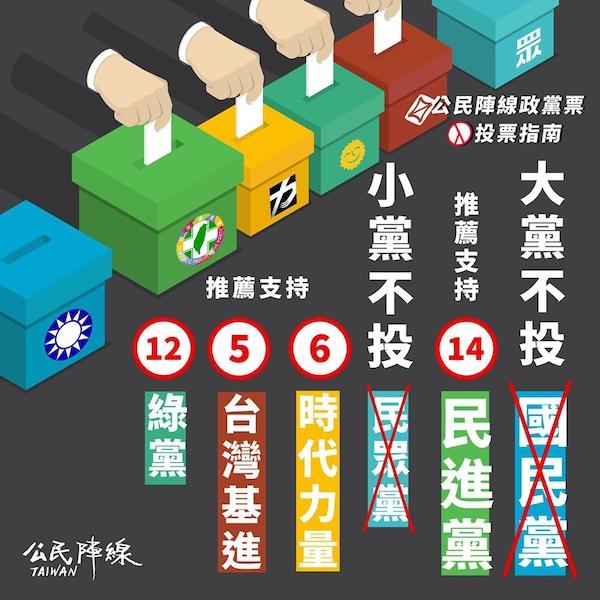 政黨票可以給小黨機會。 圖片來源:公民陣線