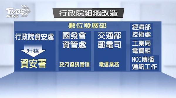 行政院將成立數位發展部。  圖片來源:TVBS