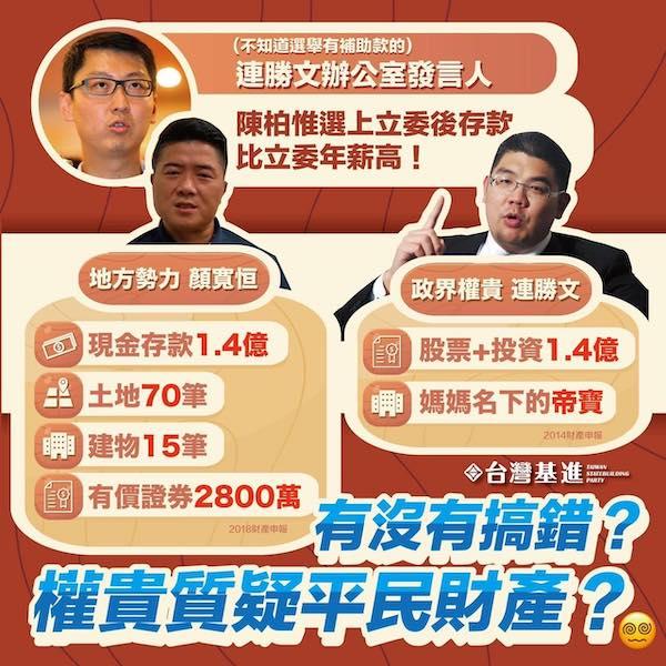 連勝文辦公室發言人質疑陳柏維財產,是權貴質疑平民財產? 圖片來源:王定宇臉書