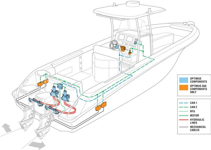Hydraulic Steering West Marine